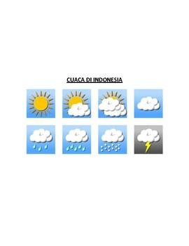 Cuaca di Indonesia (weather in Indonesia)