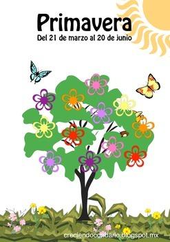 Cuaderno de estudio sobre la Primavera