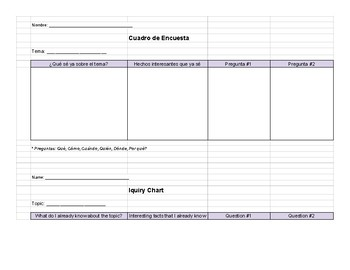 Cuadro de Encuesta / Inquiry Chart