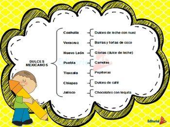 Cuadros Sinopticos Caracteristicas para Niños
