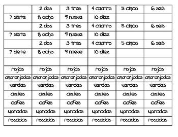¿Cuántas Manzanas Hay? Spanish numbers & colors activity