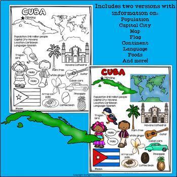Cuba Fact Sheet