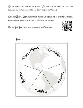 Cuban Interactive Notebook Activity