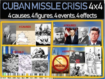 Cuban Missile Crisis - 4 causes, 4 figures, 4 events, 4 effects (20-slide PPT)