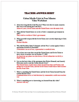Cuban Missile Crisis in Four Minutes Video Worksheet