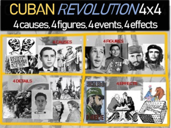 Cuban Revolution - 4 causes, 4 figures, 4 events, 4 effects (20-slide PPT)