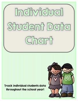 Individual student data chart