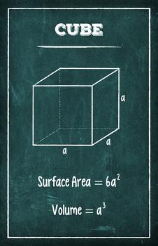 Cube - Math Poster
