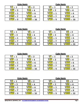 Cube Roots Reference Card