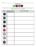 Cubelet Graphic Organizer - An Inquiry-Based Approach