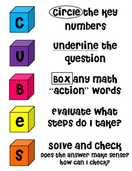 image regarding Cubes Math Strategy Printable named Cubes Approach Poster