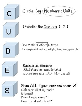 Cubes Strategy for Math Word Problems