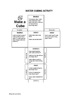 Cubing Questioning Strategy Templates
