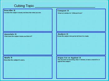 Cubing Strategy Minilesson Flipchart