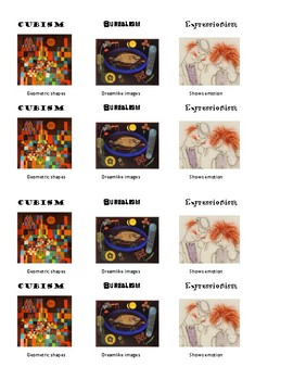 Cubism, Surrealism and Expressionism Response/Voting Cards