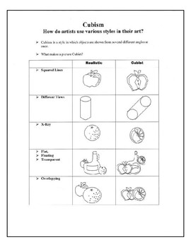 Cubist Still Life Visual Art Lesson for Grades 3 to10