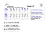 Cubs Baseball Math Worksheet