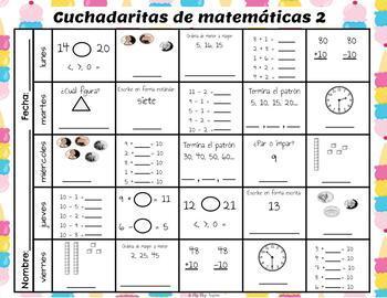 Cuchadaritas de matemáticas - en español!
