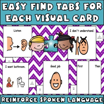 Cue Cards (large) set 1: Visual Behavior Tool Book (Autism & Aspergers)
