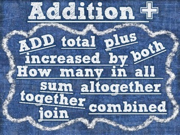 Cue Words for Addition, Subtraction, Multiplication and Division