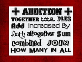 Cue Words for Addition and Subtraction