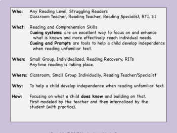 Cueing Systems/Prompts -  Reading Recovery,Unknown Words, Independent Reading