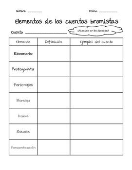 Cuentos bromistas (Trickster Tales Activity in Spanish)