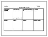 Cuentos de Hadas: Graphic Organizers
