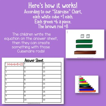 Cuisenaire Rods   Build It and Add     with Multiple Addends