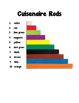 Cuisenaire Rods Poster by Mrs Davidson | Teachers Pay Teachers