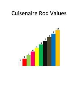 Cuisinaire Rod Values Color Chart