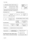 Culinary Arts Cost/Math Formulas