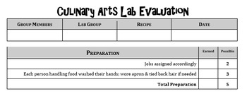 Culinary Arts Lab Planning & Lab Evaluation Sheets