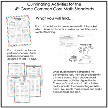 Culminating Activities for the Fourth Grade Common Core Standards