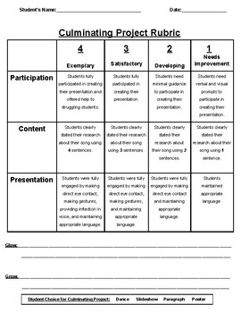 Culminating Project Rubric