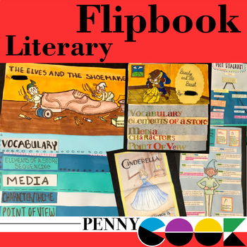 Culminating Task - Book Report/Fairy Tale/Literature - Flipbook - Lapbook