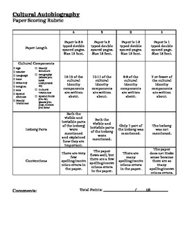 Cultural Autobiography: Assignment and Rubric