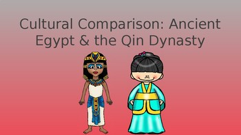 Cultural Comparison- Ancient Egypt & Qin Dynasty China Pack