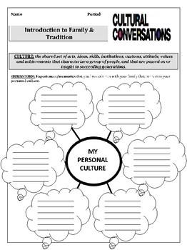 Cultural Family Conversations Lesson