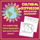 Cultural Diffusion Application Assignment