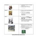 Cultural Diversity of Jamestown Notes