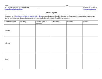 Cultural Etiquette Around the World Chart Activity