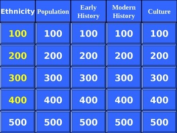Cultural Europe Jeopardy Game