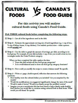 Cultural Foods vs. Canada's Food Guide