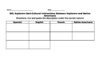 Cultural Interaction Between Explorers/Native Americans Sort US1.4b