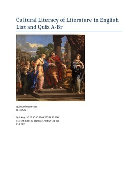 Cultural Literacy of Literature in English A-Br