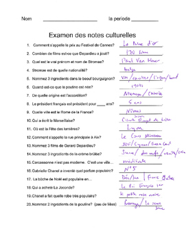 Cultural Note Quiz Discovering French 2 Blanc French bien dit culture