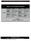 Cultural Patterns and Processes - BOK Key