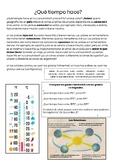 Cultural Reading-el clima en los hemisferios diferentes