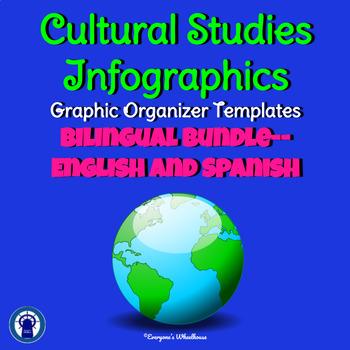 Cultural Studies Research Infographic Graphic Organizer Bilingual Bundle